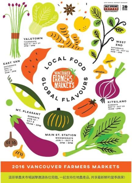 vancouver farmers markets 2016