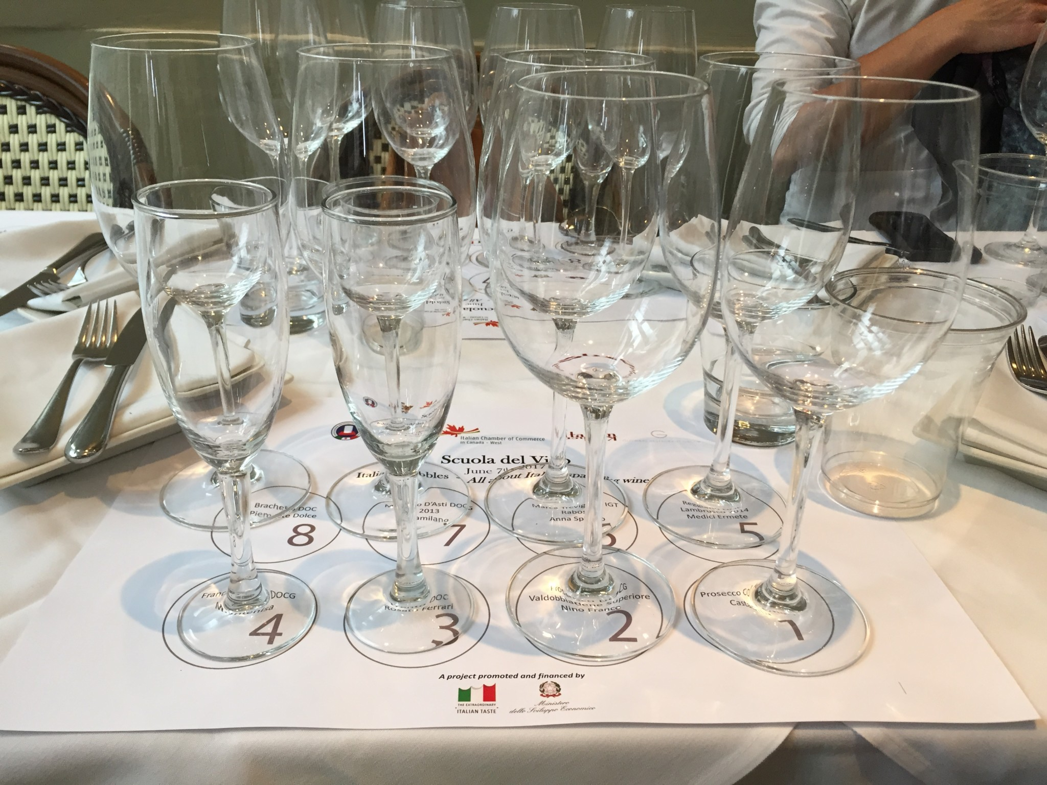 "Italian Wine School – ""All about Italian sparkling wines"""